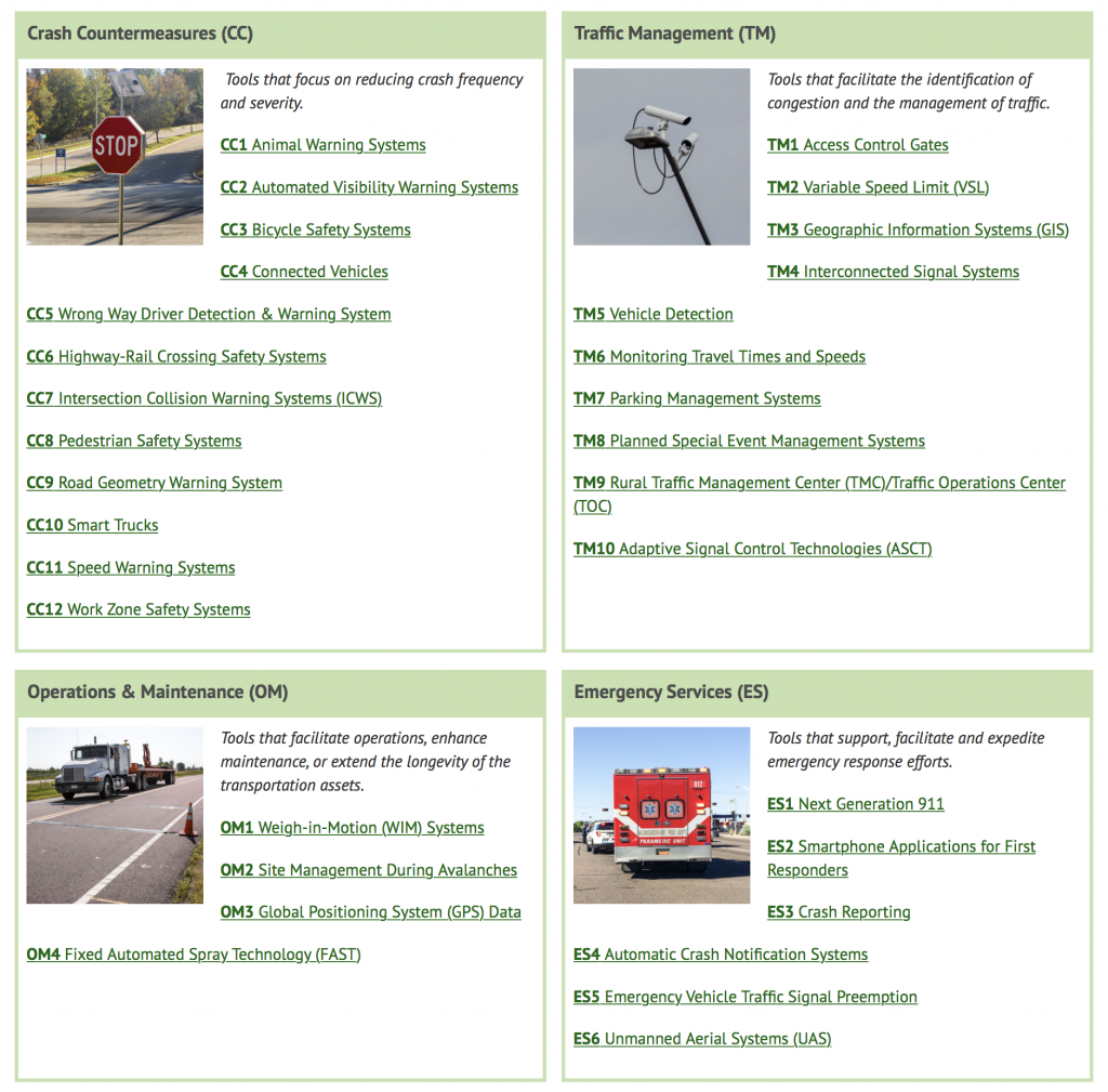 Screen shot form the National Center for Rural Road Safety Website. Shows some of the categories in the Rural Intelligent Transportation Systems Toolkit.