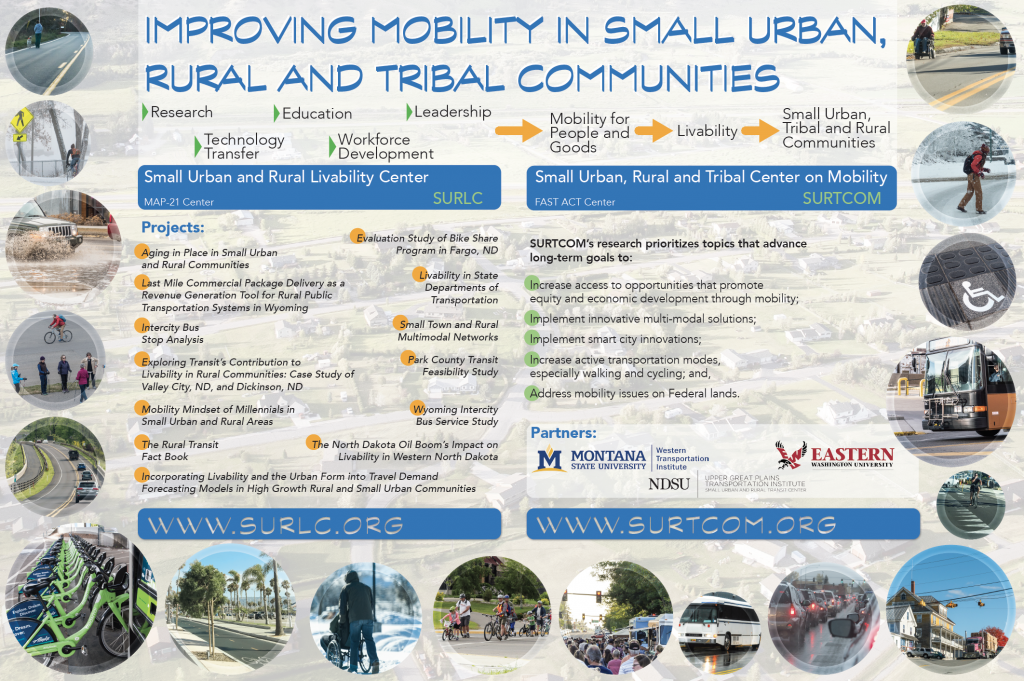 Image of conference poster describing the work and purpose of WTI's SURLC and SURTCOM centers